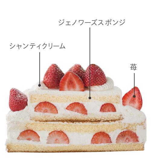 苺のパーティーケーキ断面